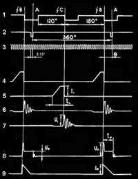 Станок токарно - винторезных станков, их преимущества и недостатки.  Связи и взаимодействие основных элементов станка.